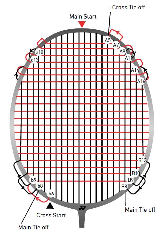 Stringing Method Type 1
