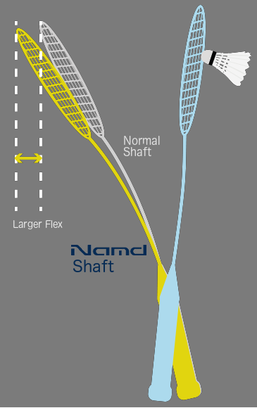 NAMD Graphite Shaft Flex Angle